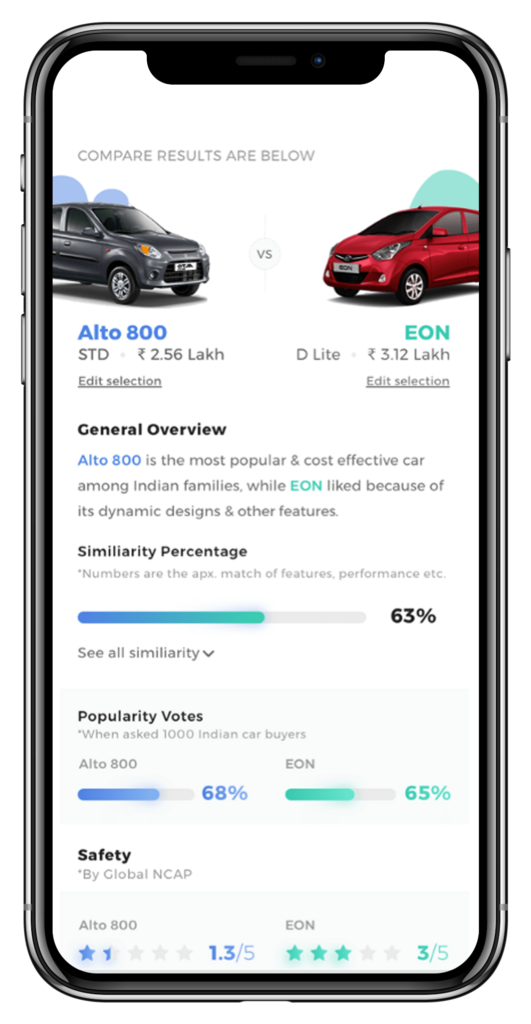 auto classified script Auto Classified Script - Build Your Own Car Listing Script