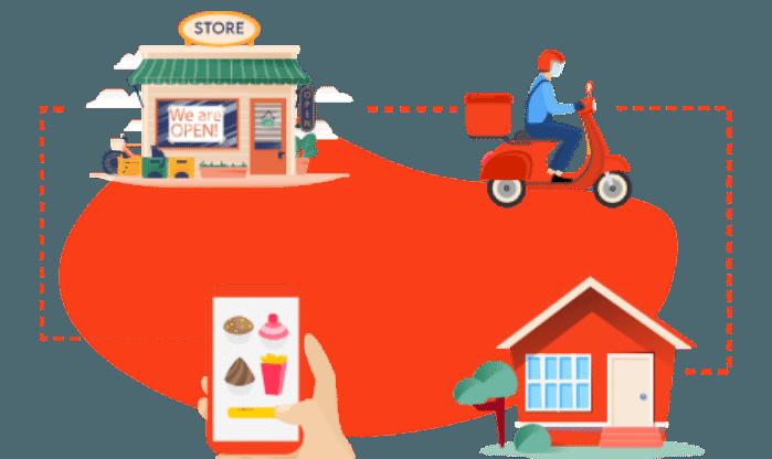 Rappi business model